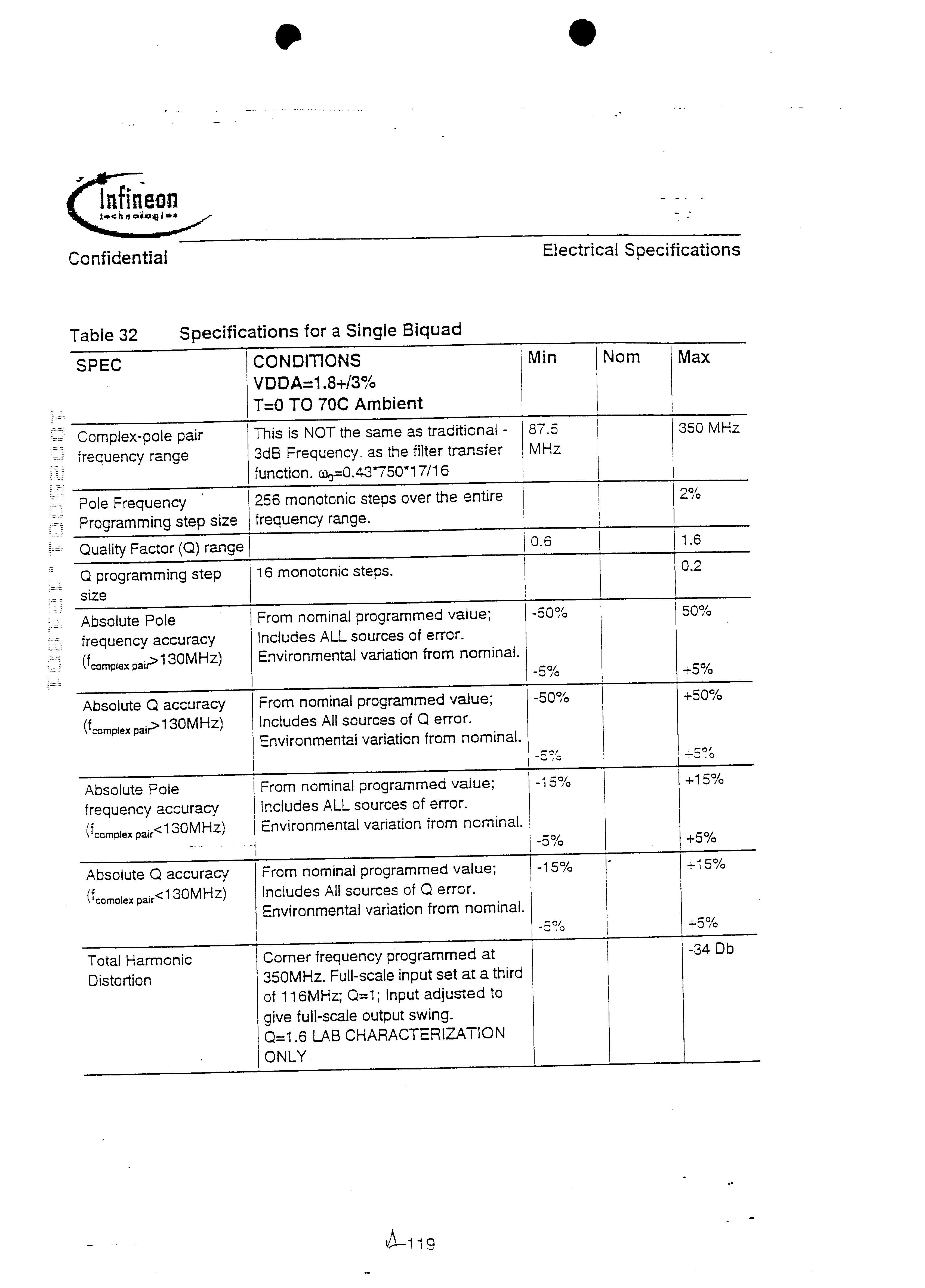 Figure US06594094-20030715-P00122