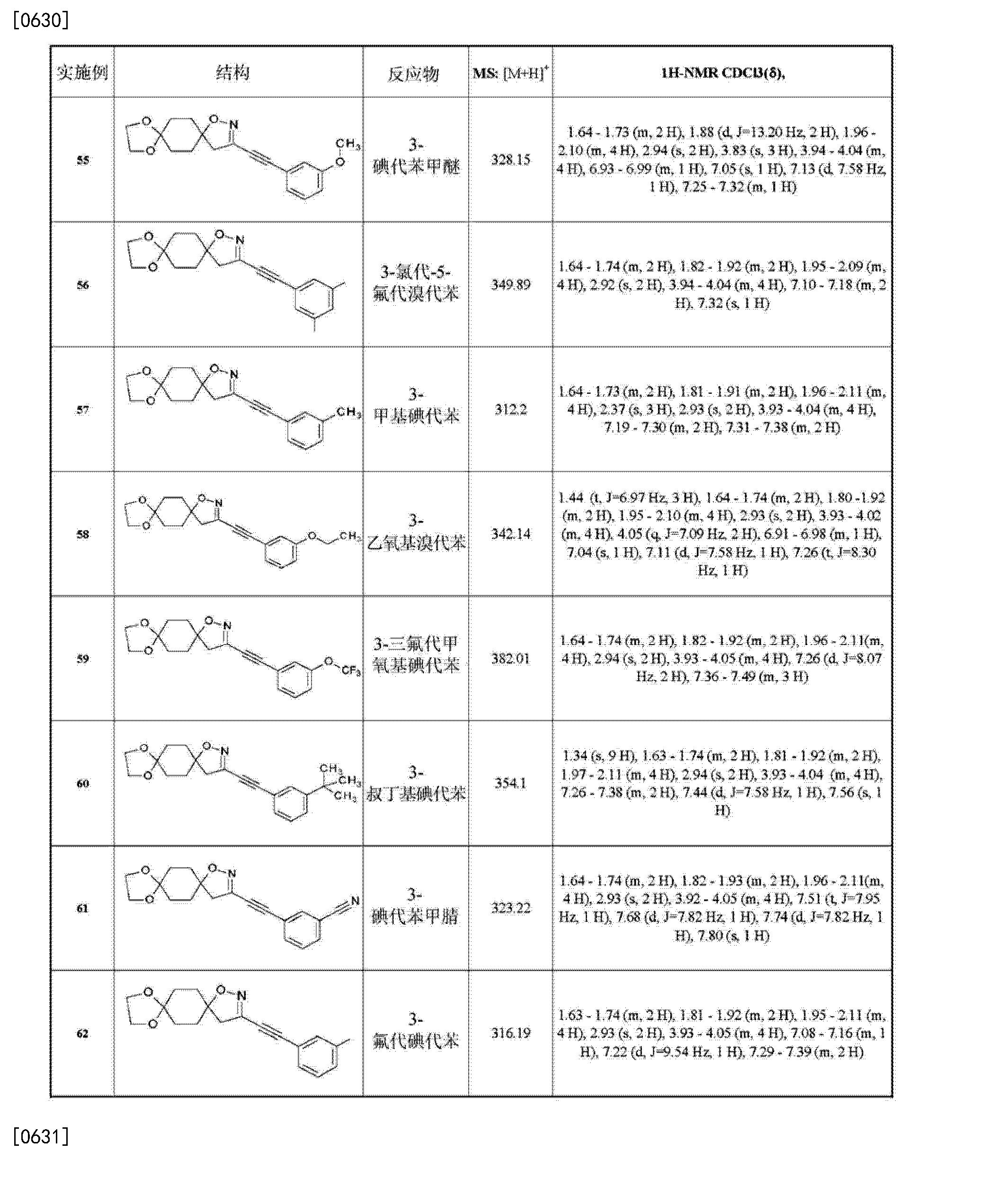 Cn103097391b Novel Spiroheterocyclic Compounds As Mglu5