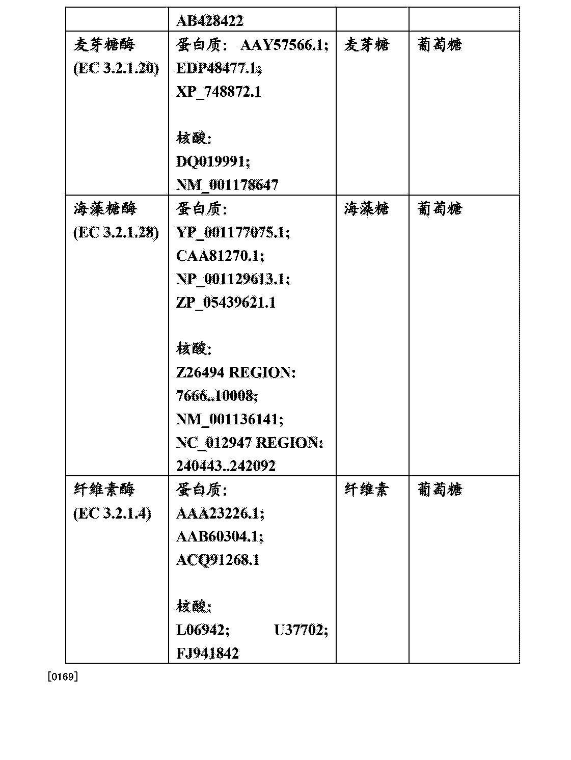 Figure CN103025885BD00251