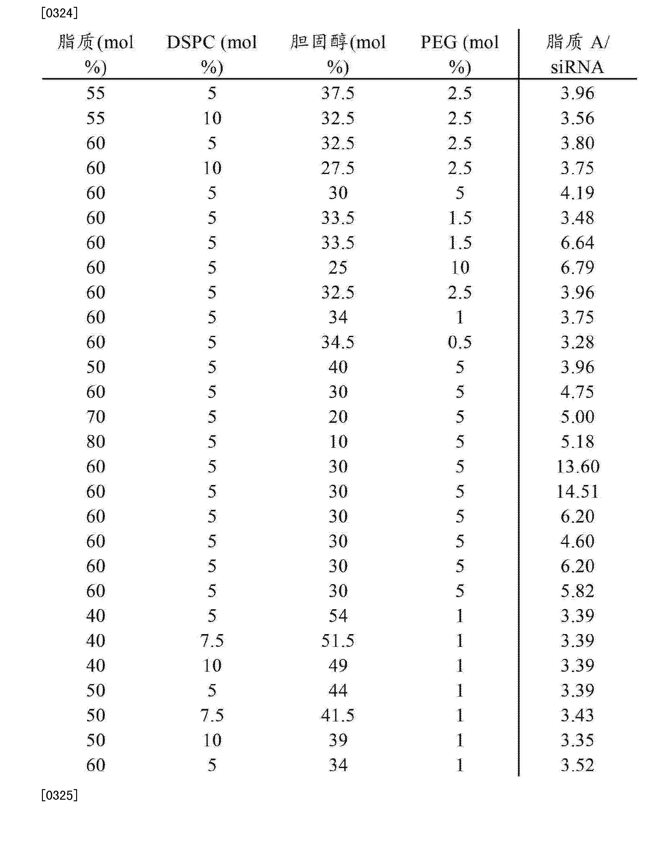 Figure CN104922699AD00521