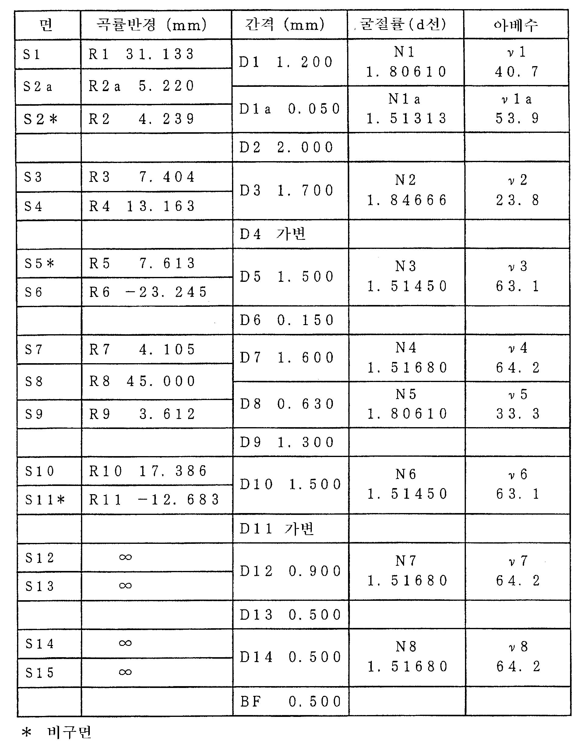 Figure 112005021782010-pat00010