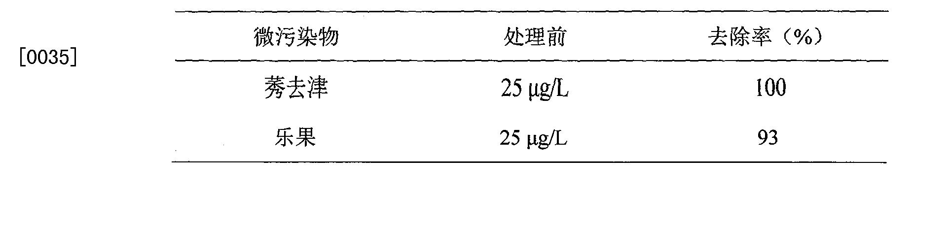 Figure CN102139935BD00061