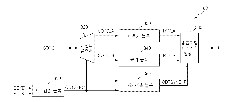 Figure R1020060121299
