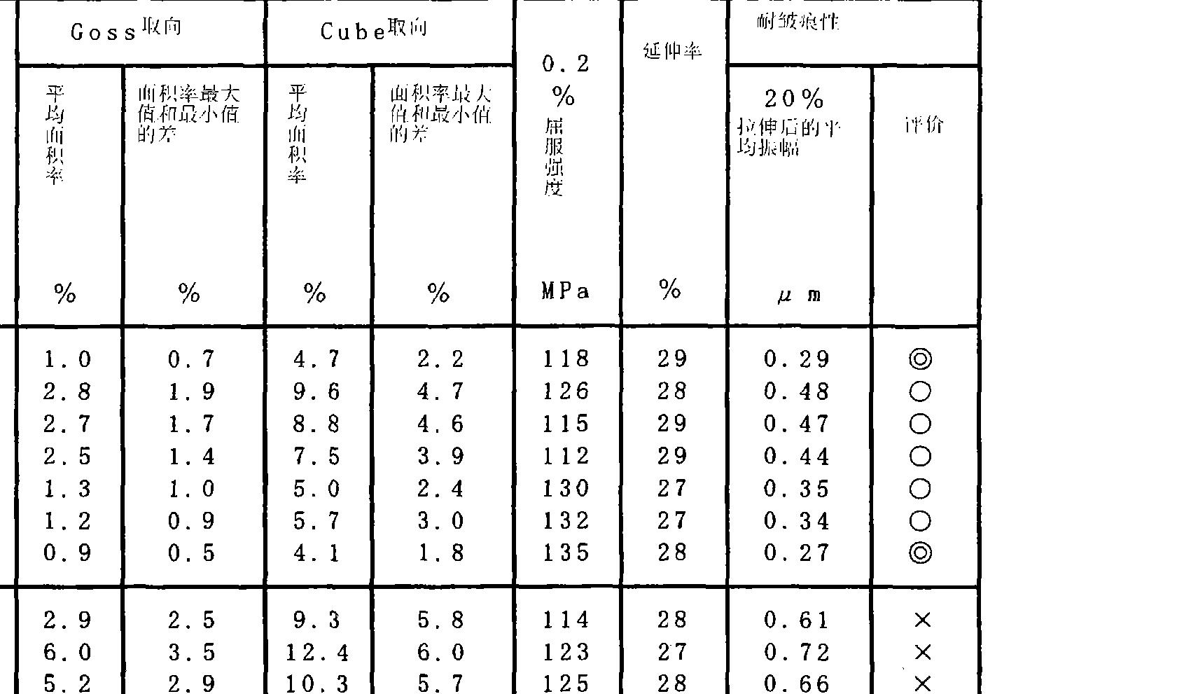 Figure CN101918602BD00181