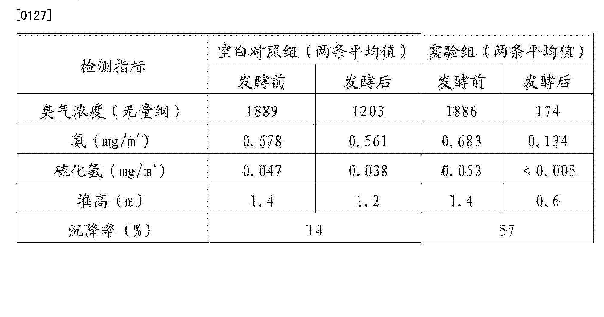 Figure CN104388363AD00161