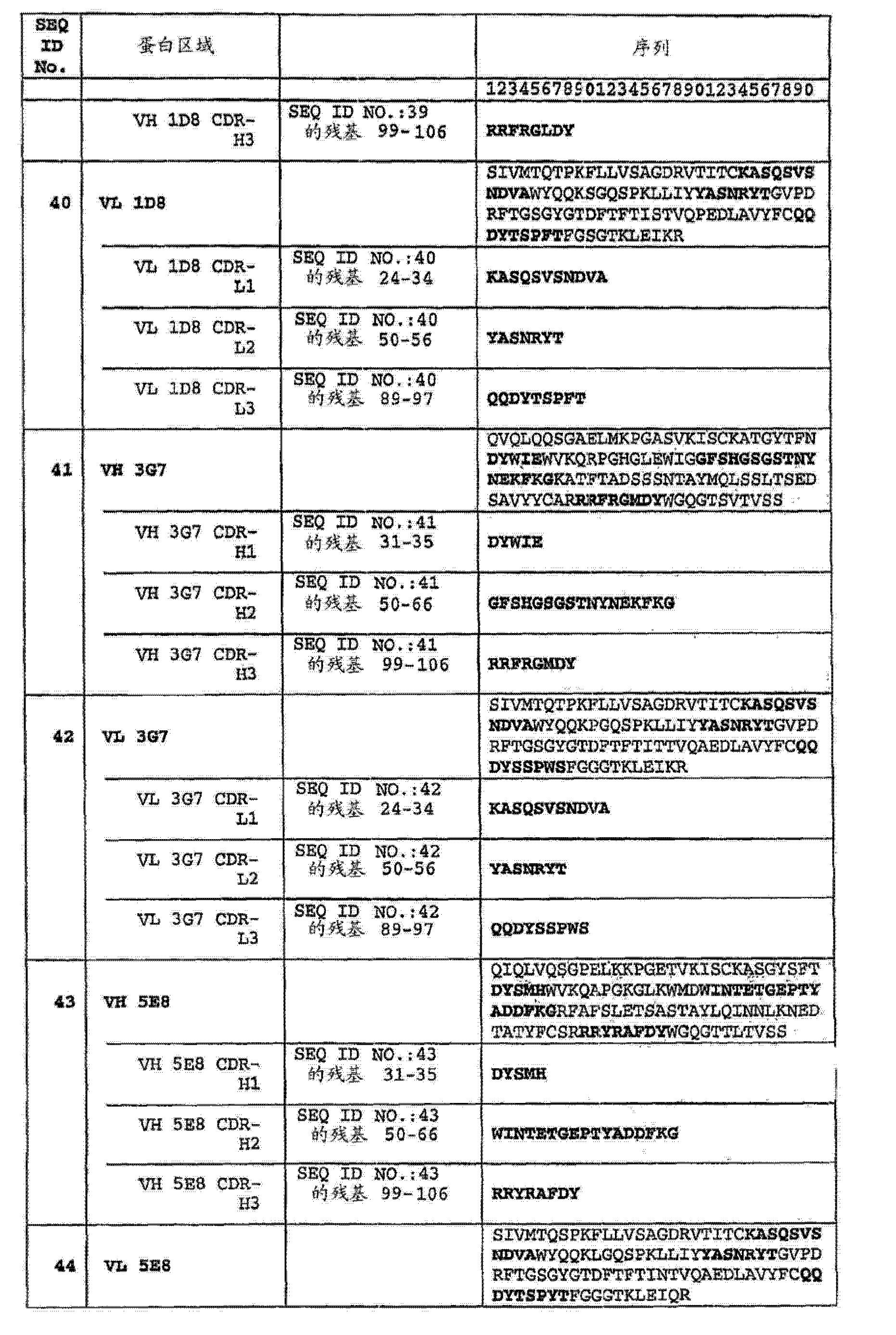 Figure CN103145838AD00391