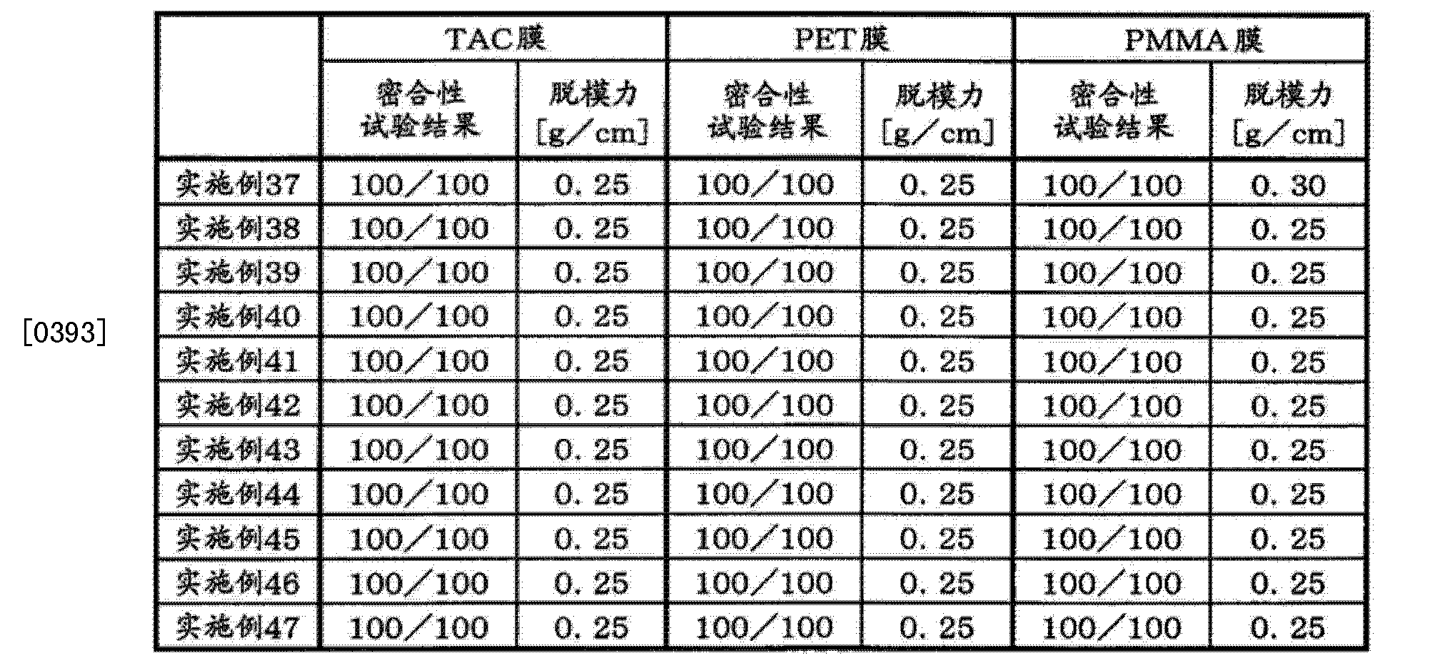 Figure CN103503115AD00321