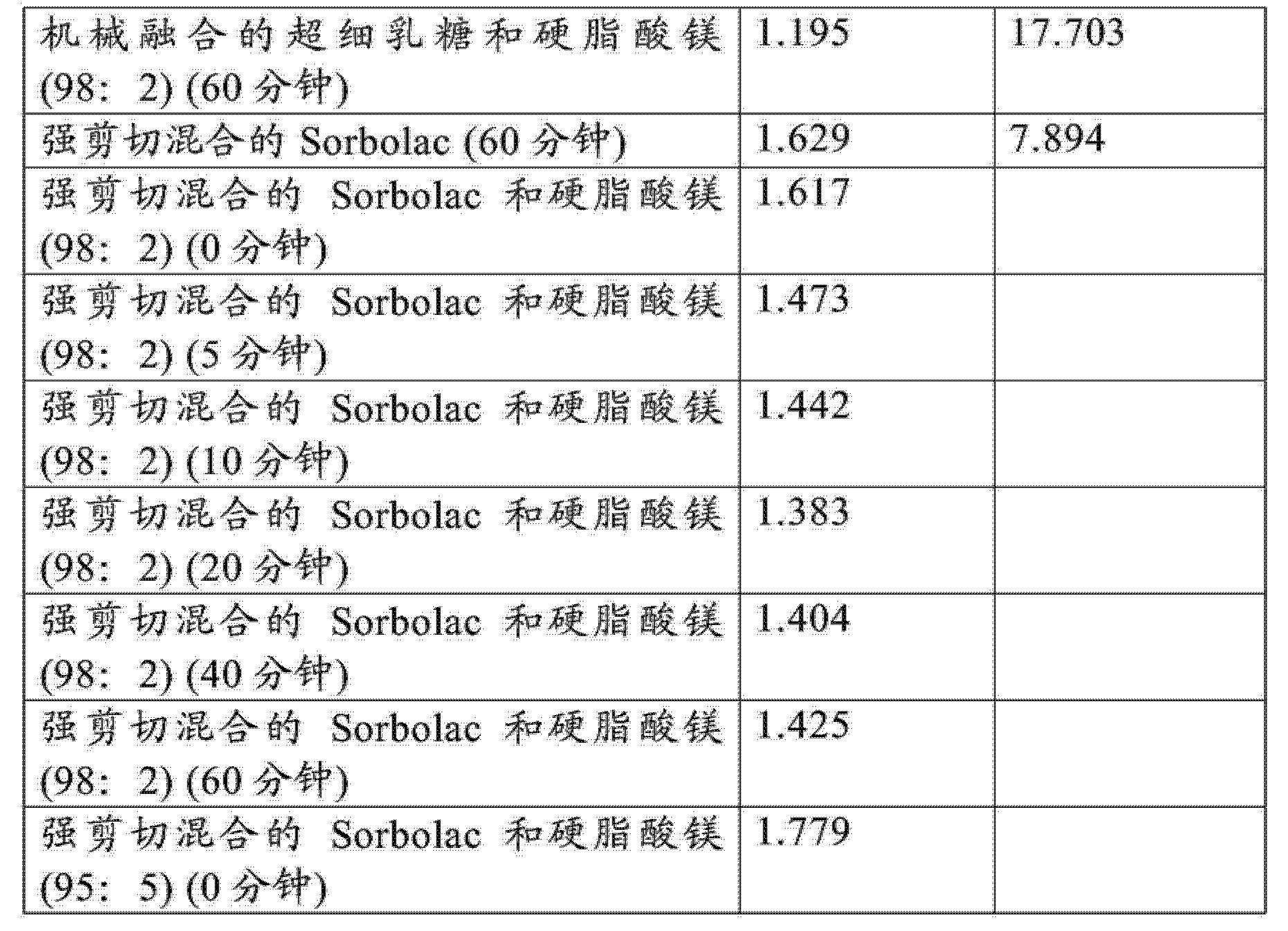 Figure CN104146960AD00212