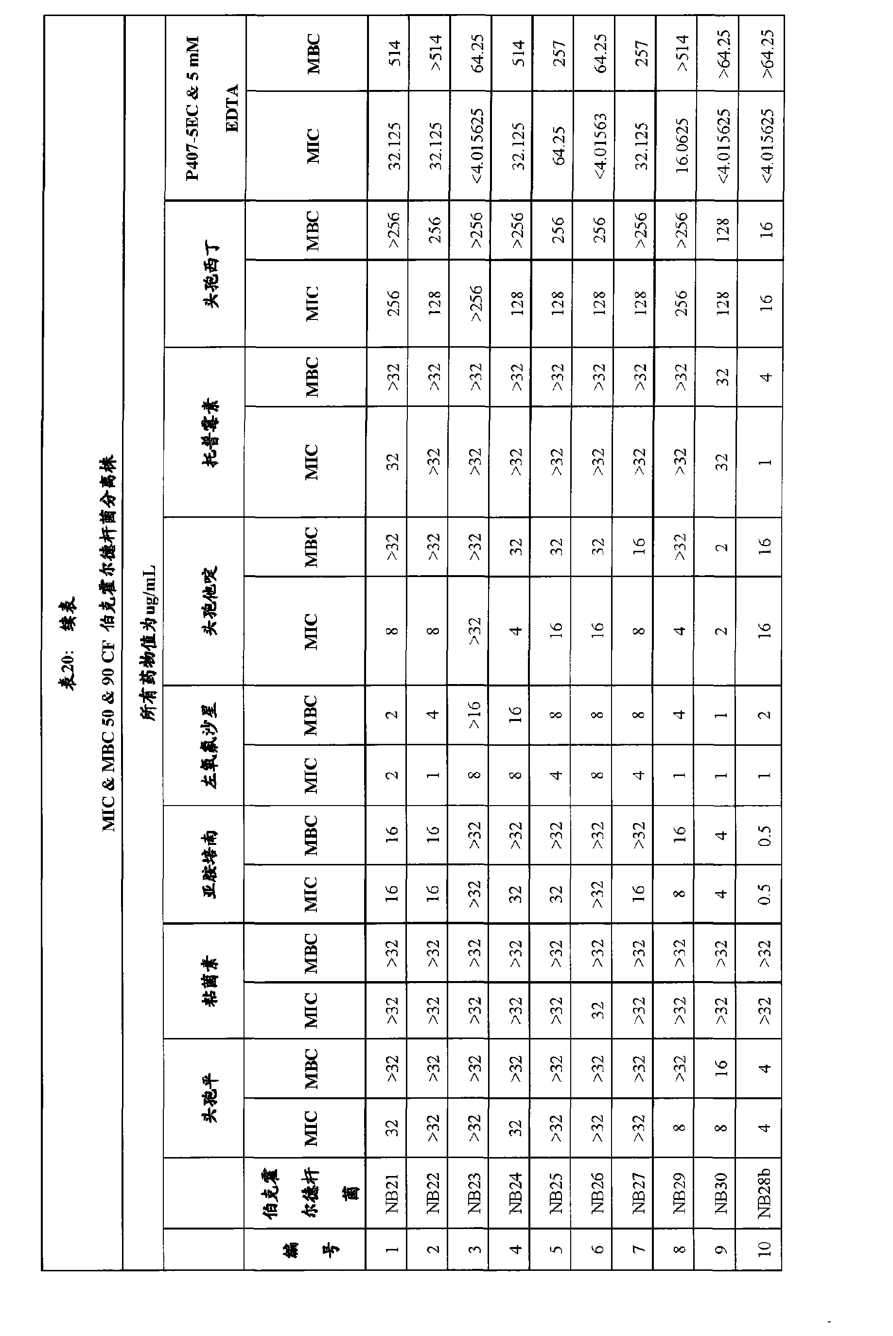 Figure CN102223876AD01291