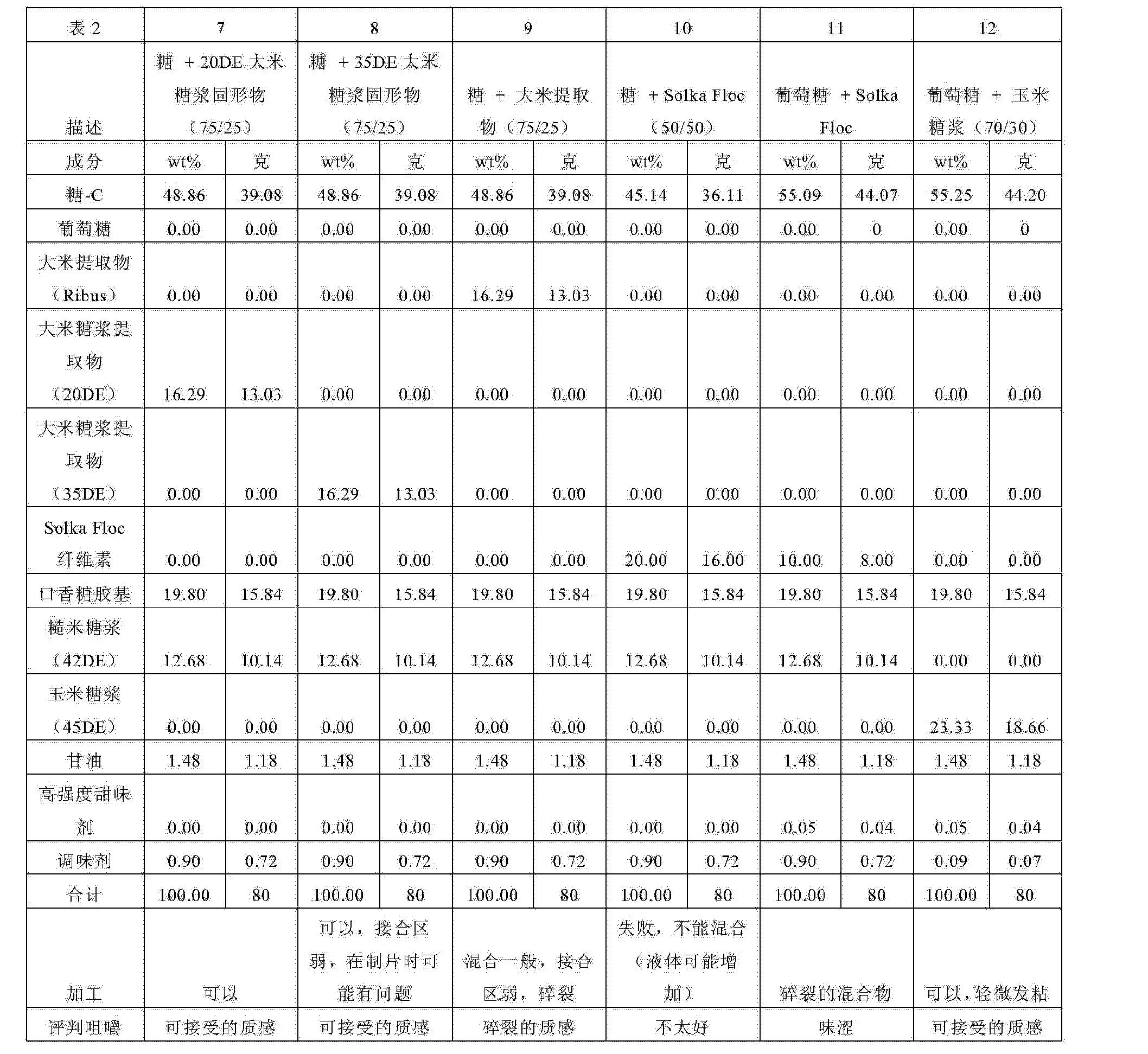 Figure CN103857294AD00131
