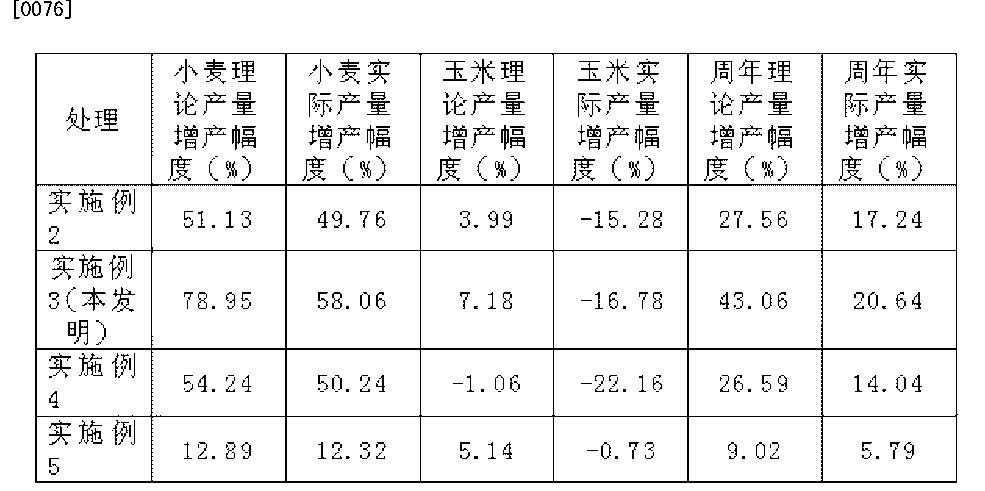 Figure CN103609319BD00082