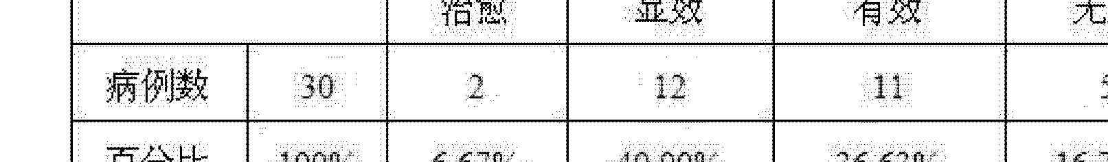 Figure CN103041312BD00101