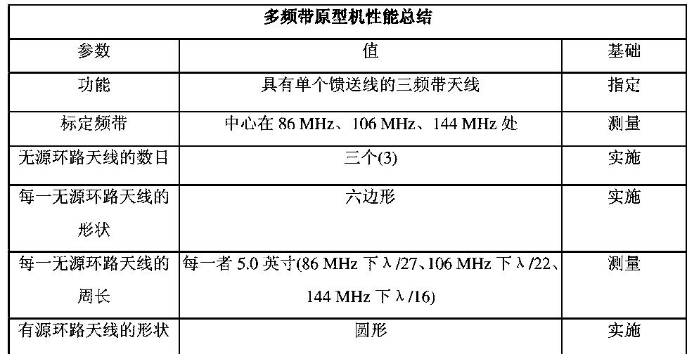 Figure CN103477496BD00071