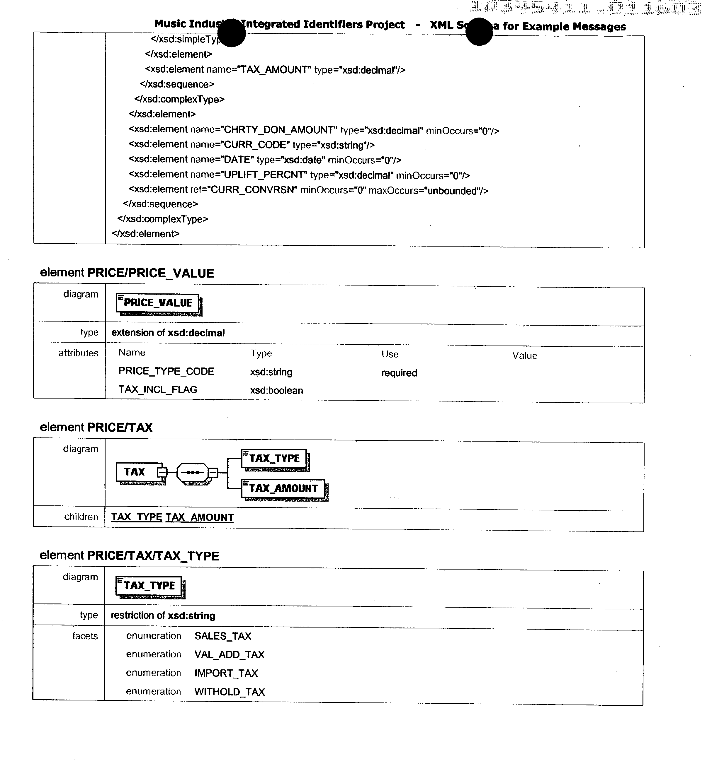 Figure US20030200216A1-20031023-P00051