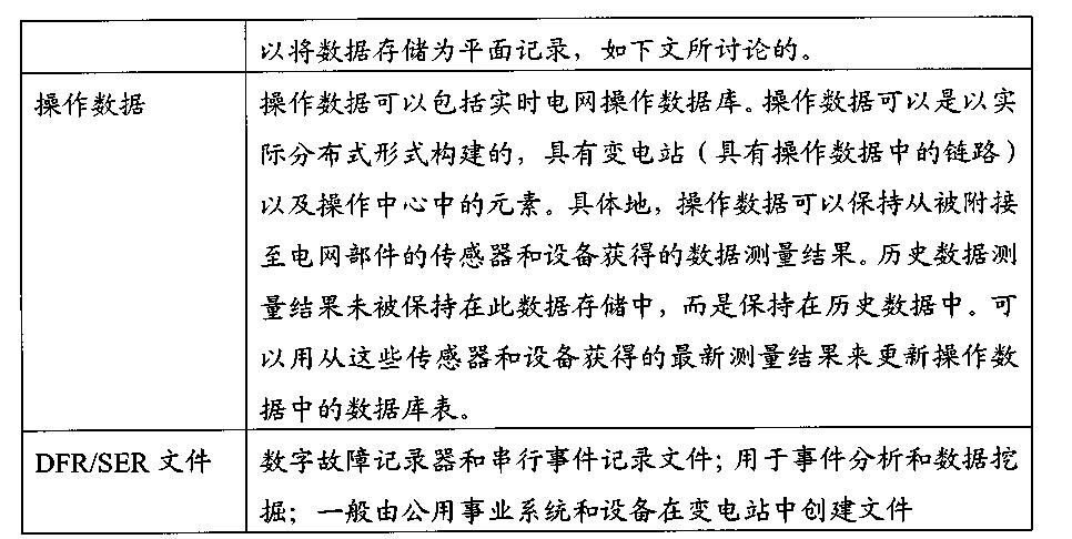 Figure CN103038606BD00191