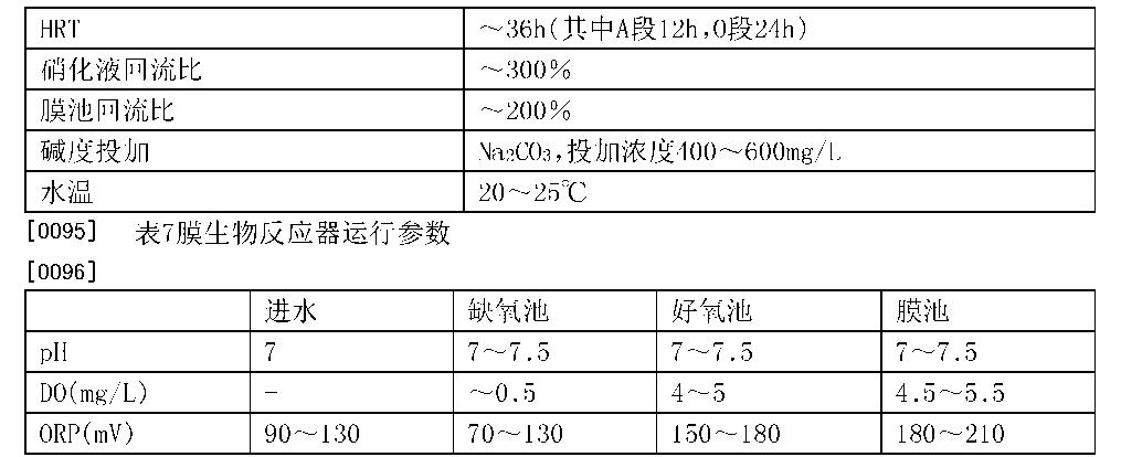 Figure CN205328795UD00111