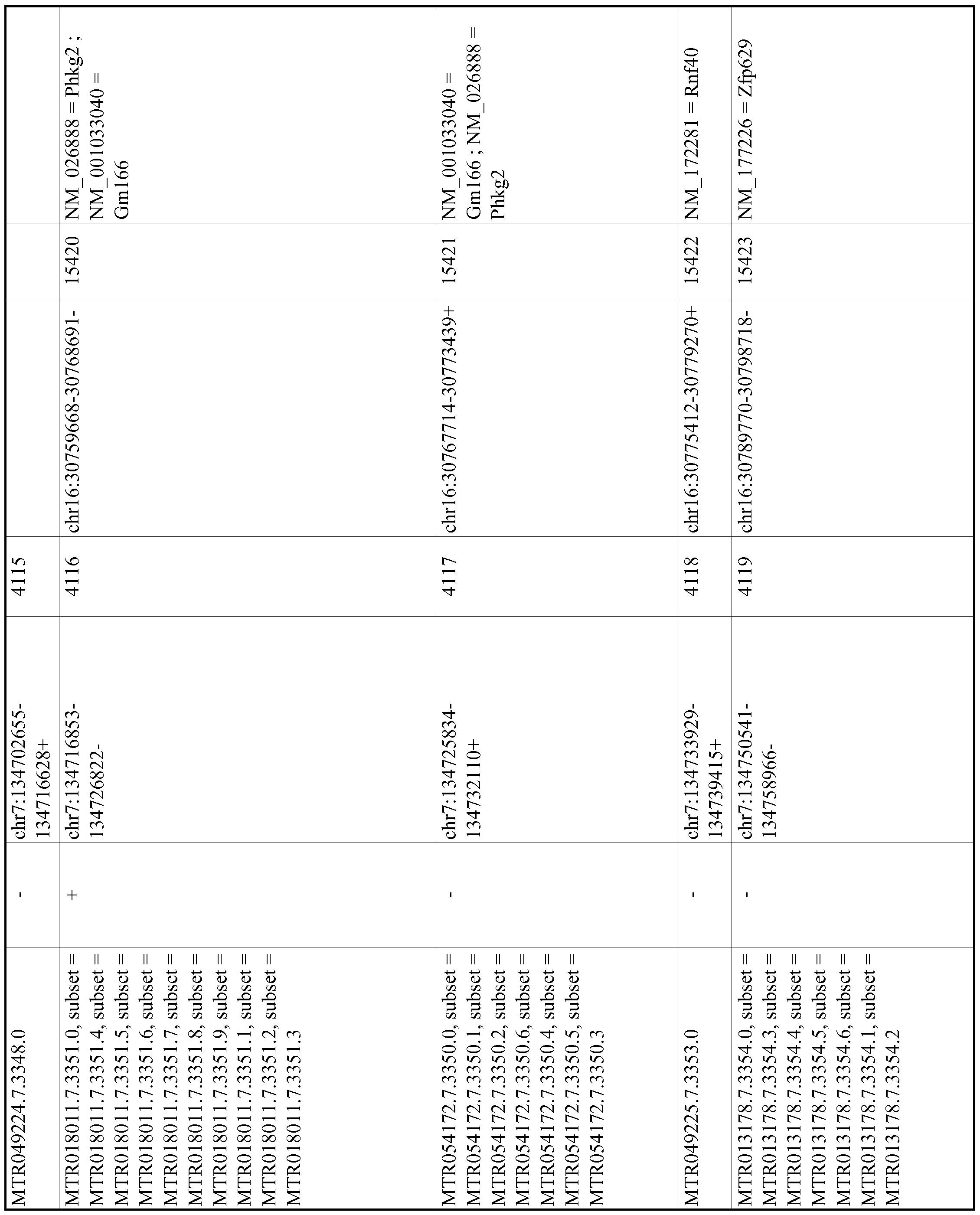 Figure imgf000778_0001