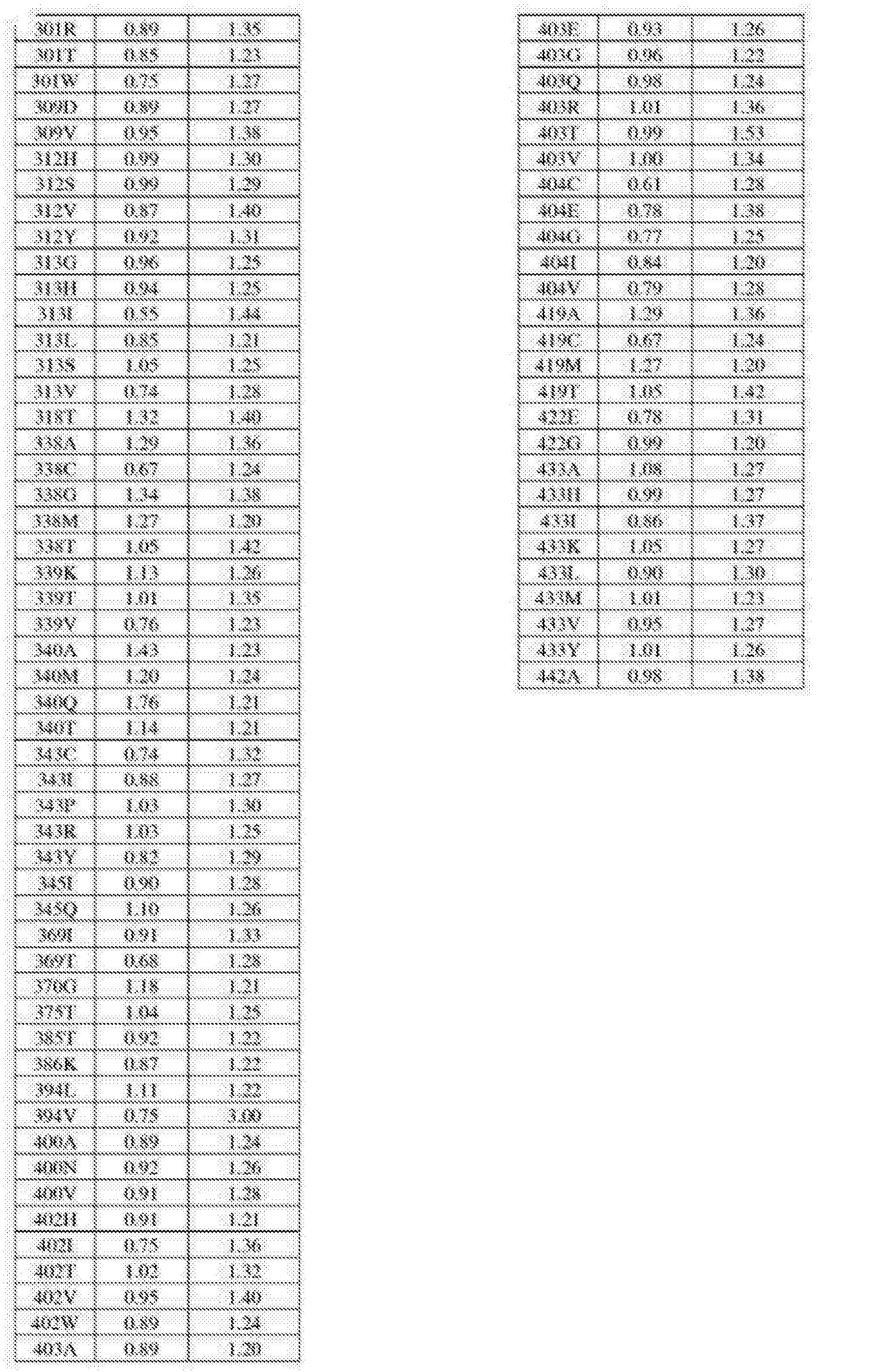 Figure CN105483099AD01251