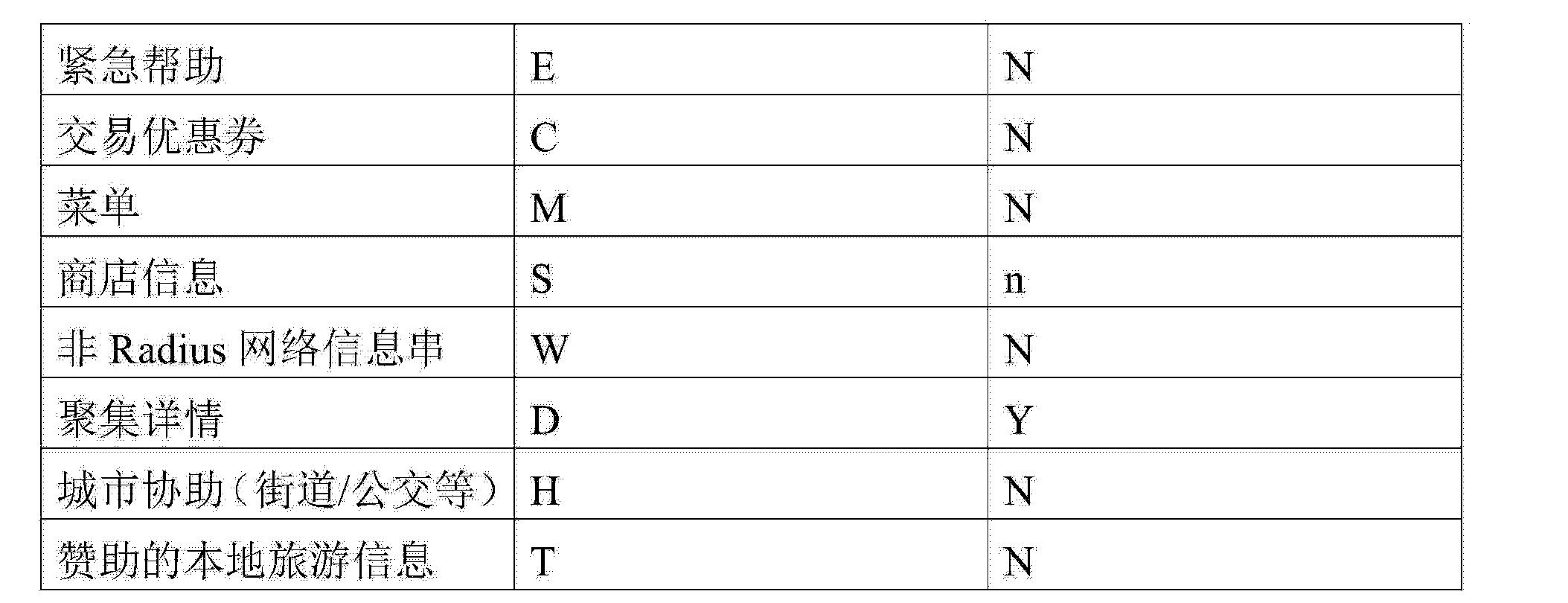 Figure CN103797858AD00151