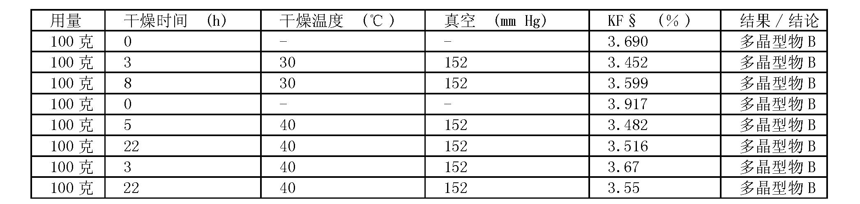 Figure CN101838261BD00163