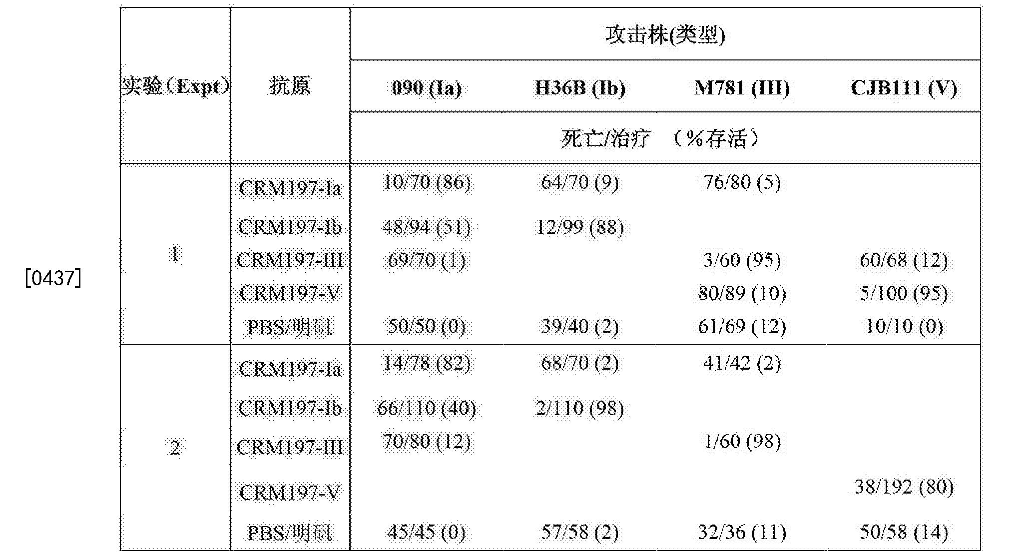 Figure CN103209708BD00482