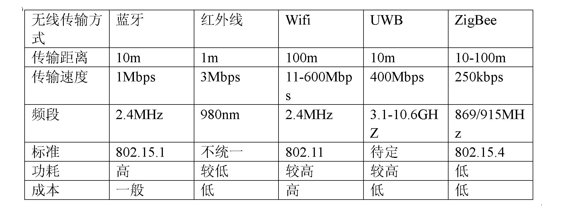 Figure CN102354184AD00061