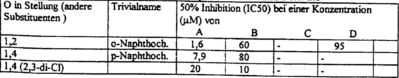 DE10333448A1 - Use of quinones and their derivatives as urease ...