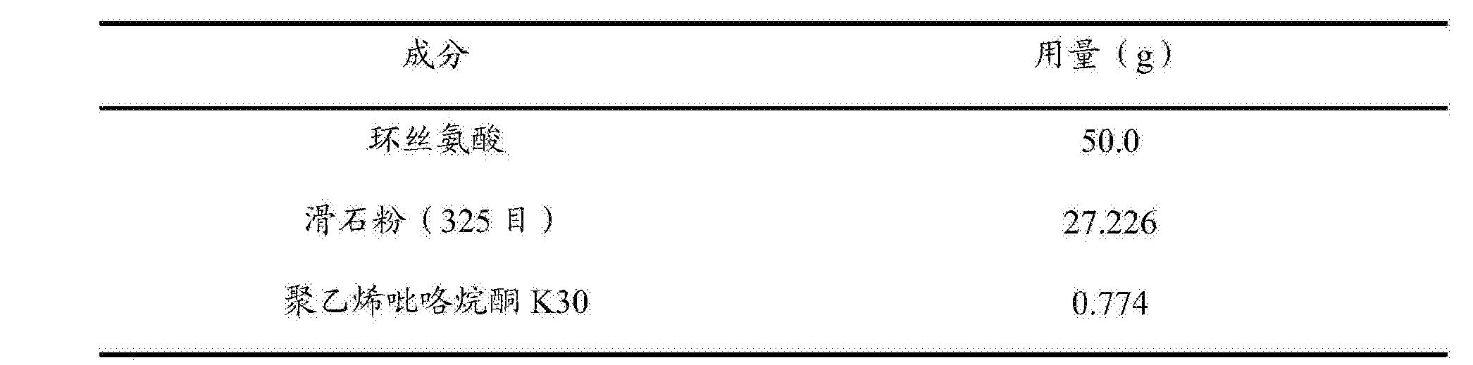 Figure CN105476976BD00092