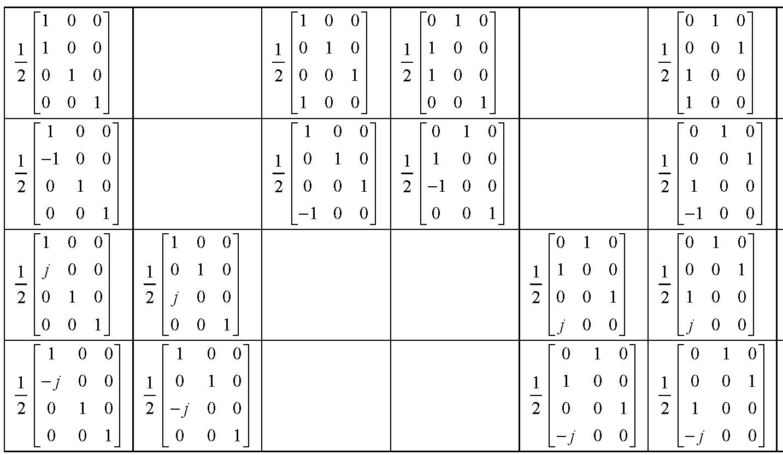 Figure 112010009825391-pat01182