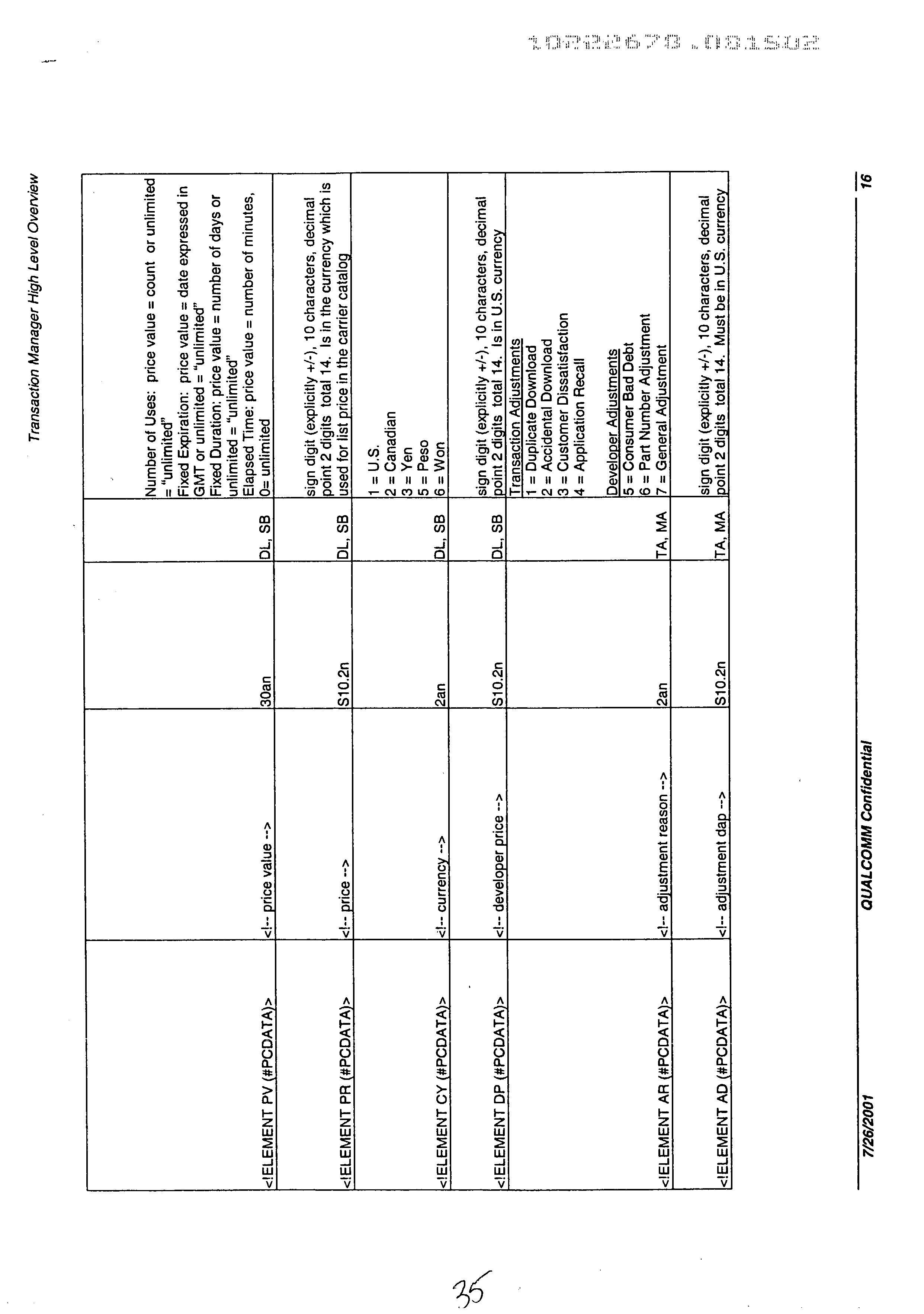 Figure US20030078886A1-20030424-P00032