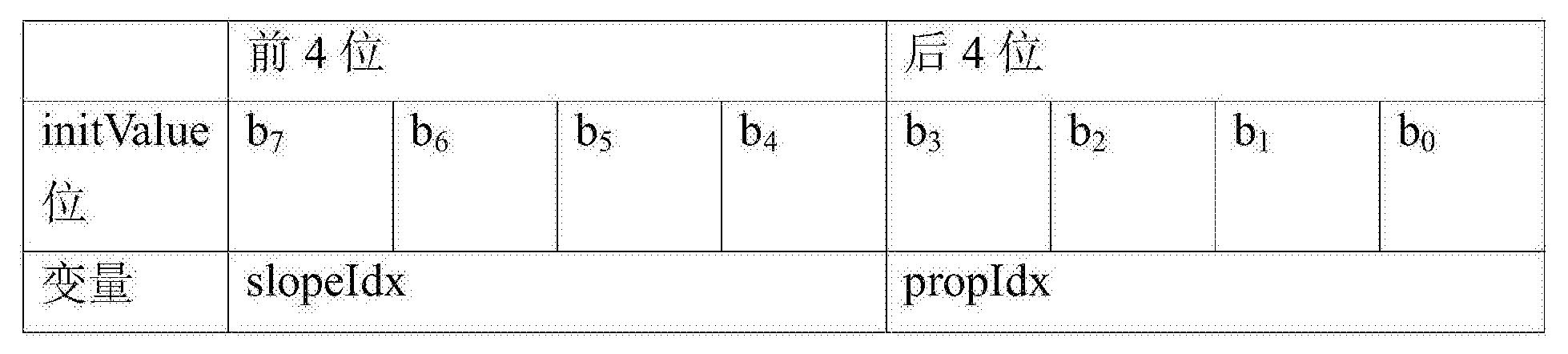 Figure CN107801041AD00481