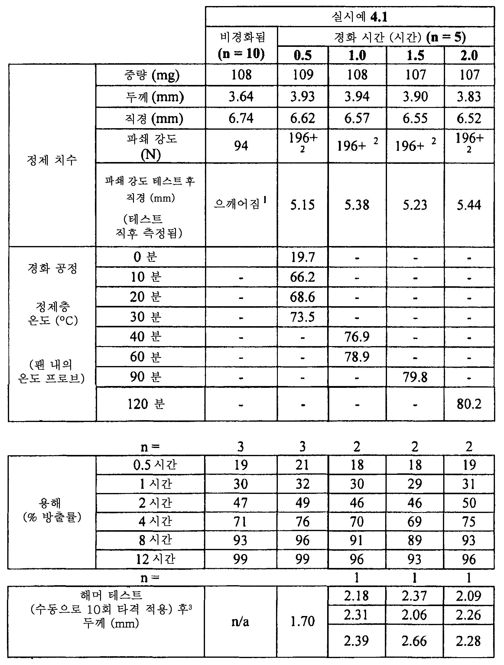 Figure 112011082183604-pat00011