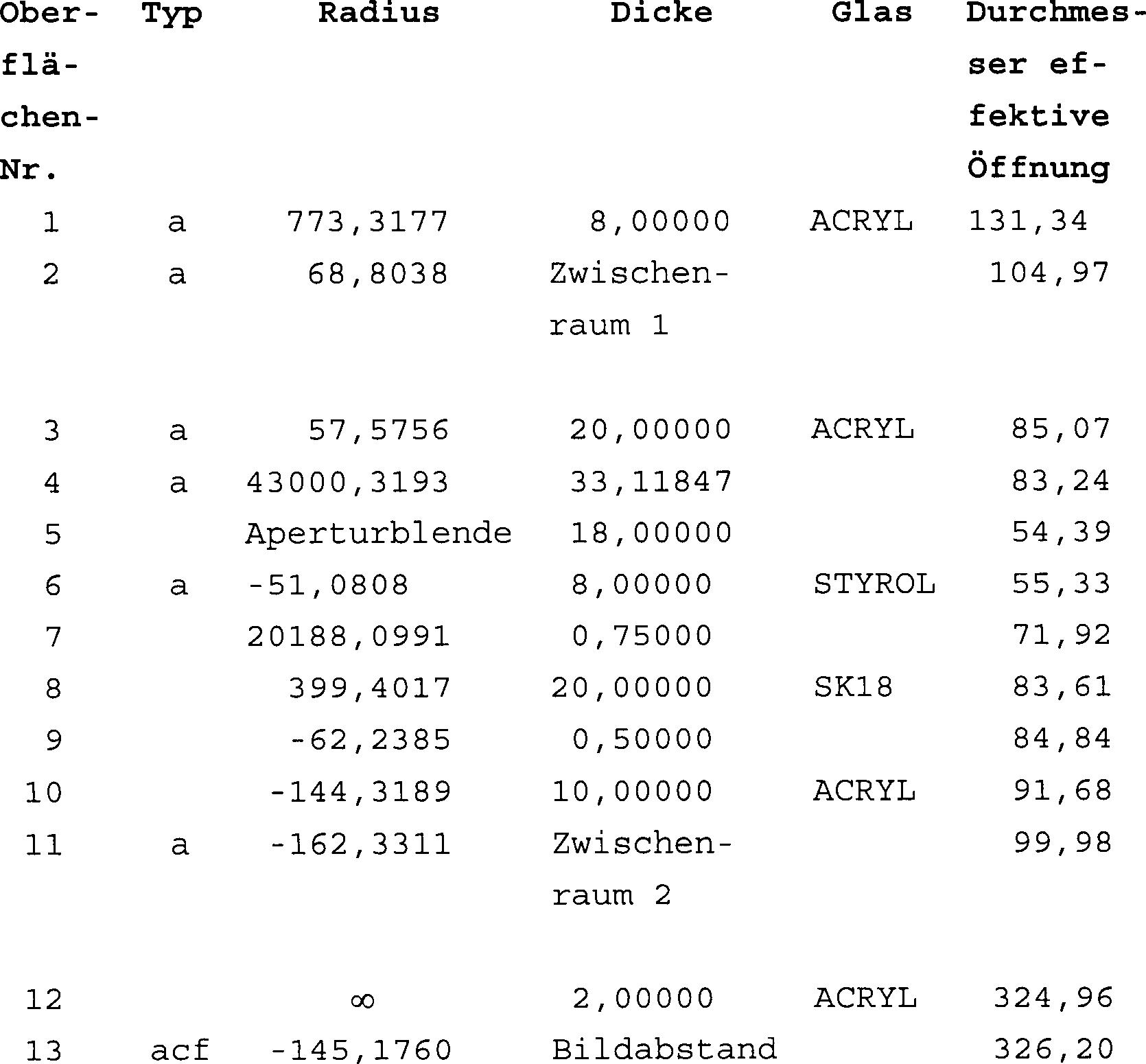 Figure 00260002