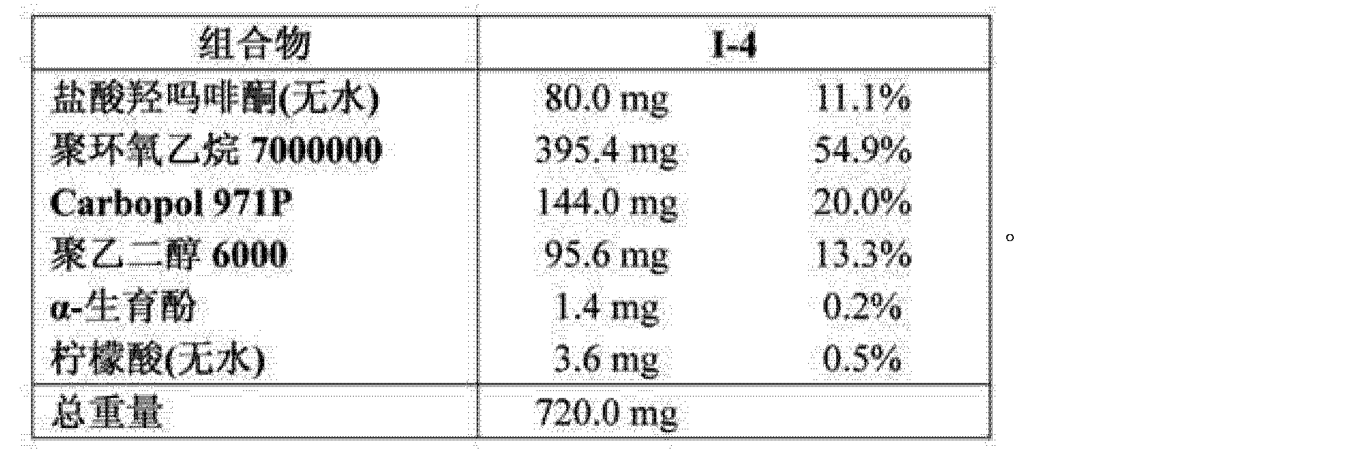 Figure CN103179954AD00302