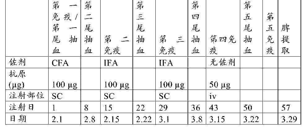 Figure CN105026573AD00371