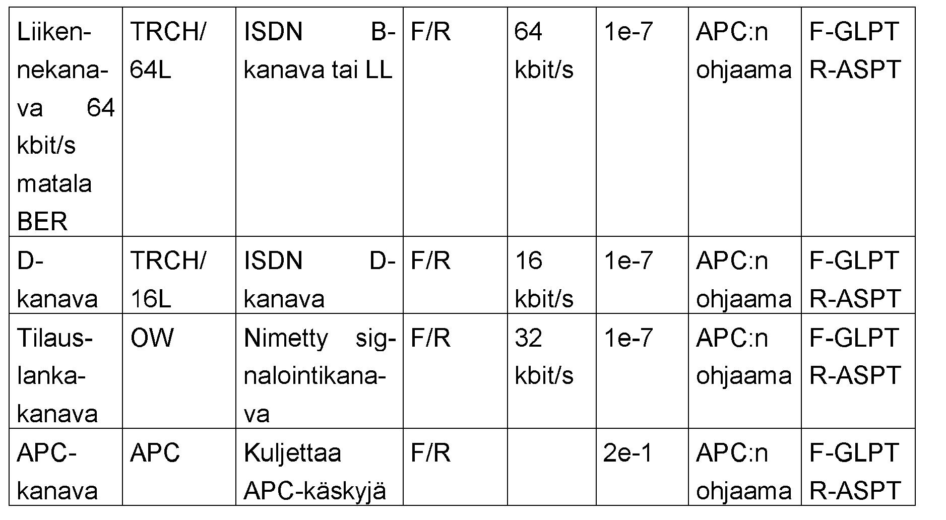 Fi125333b The Cdma Modem Google Patents Adjustment Power Supply Values 12515v Max Current 05 Amps Figure Fi125333bd00121