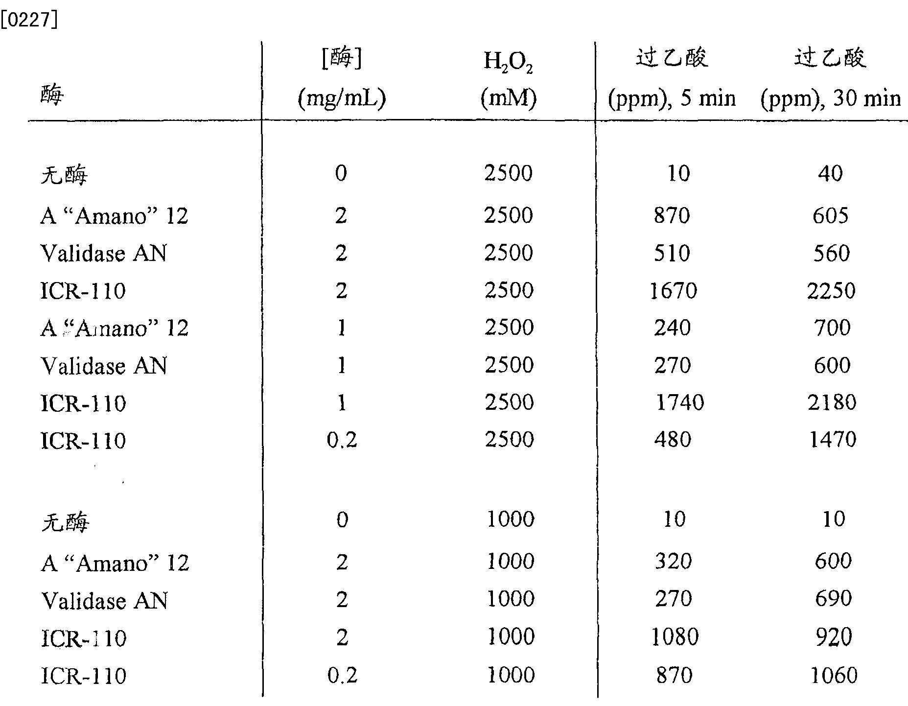 Figure CN101166828BD00361