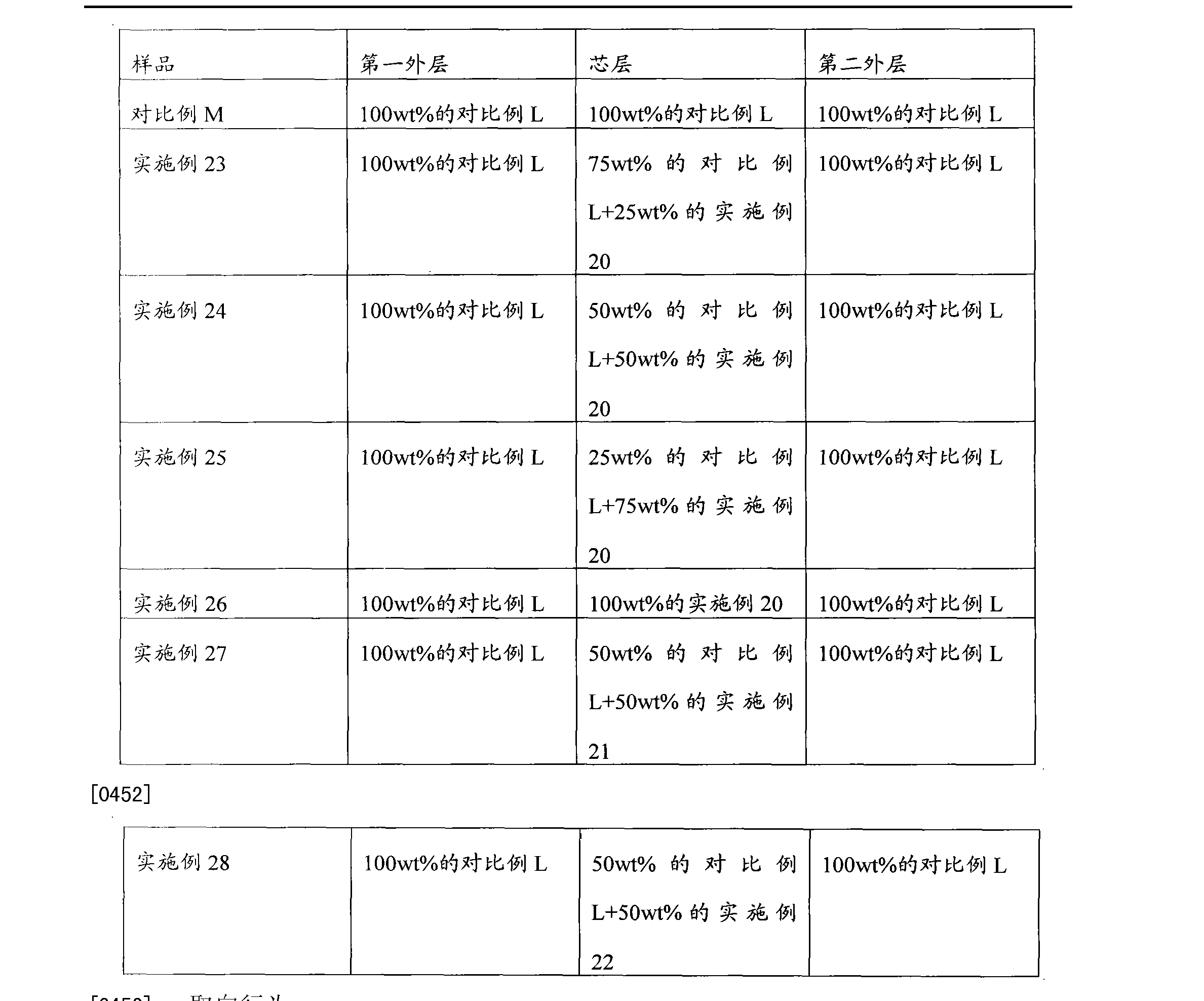 Figure CN102015874BD00601