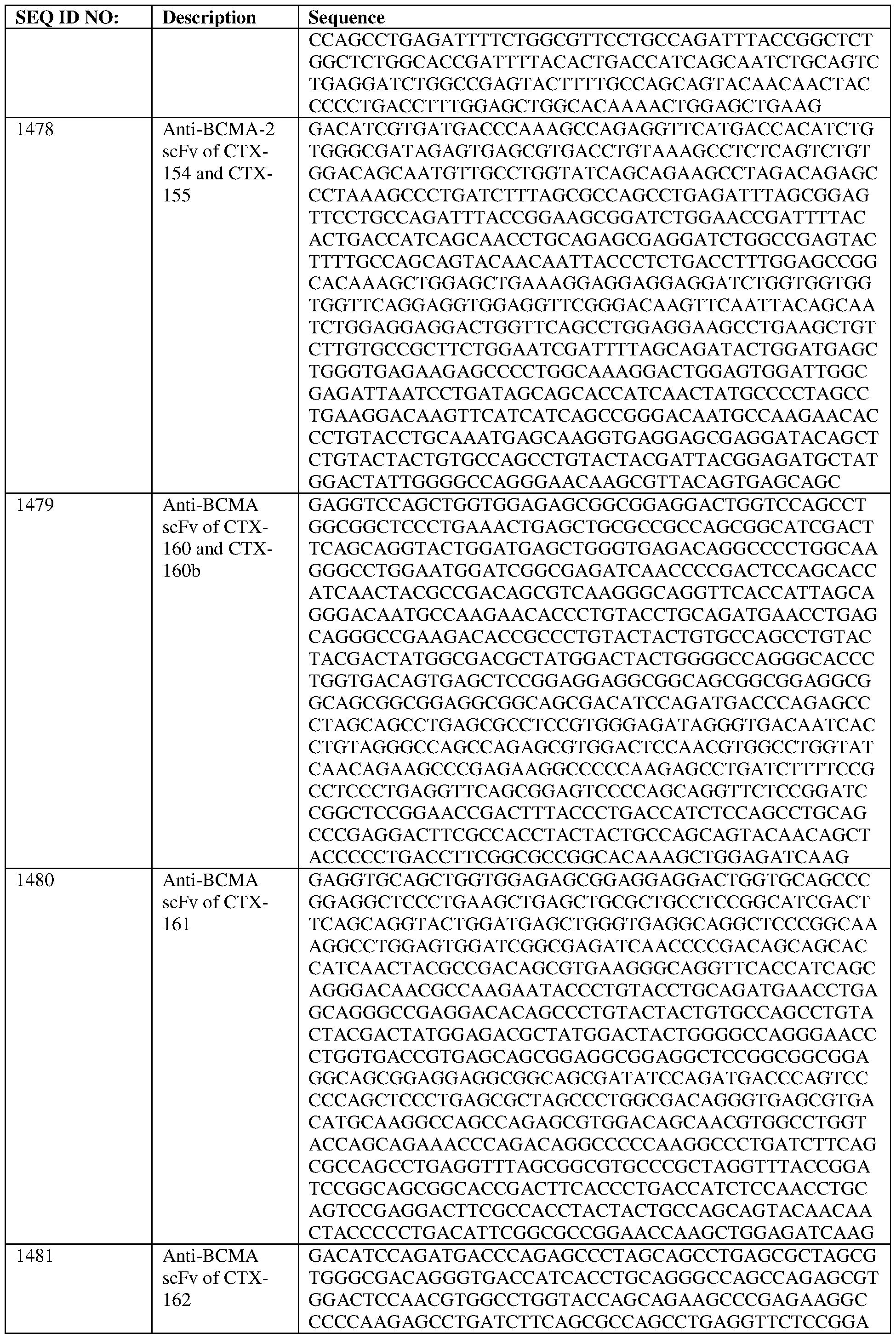 Figure imgf000382_0001
