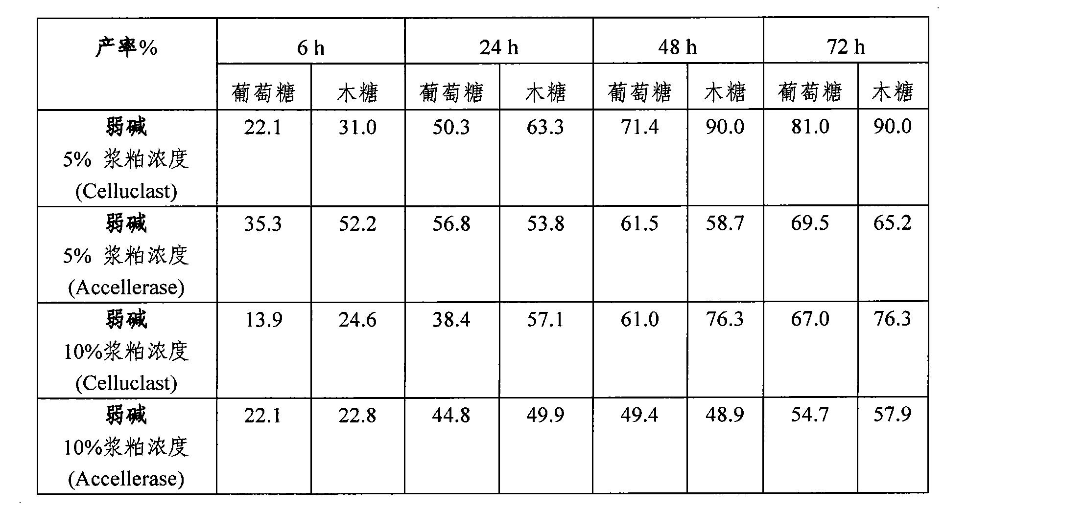 Figure CN102272313BD00161