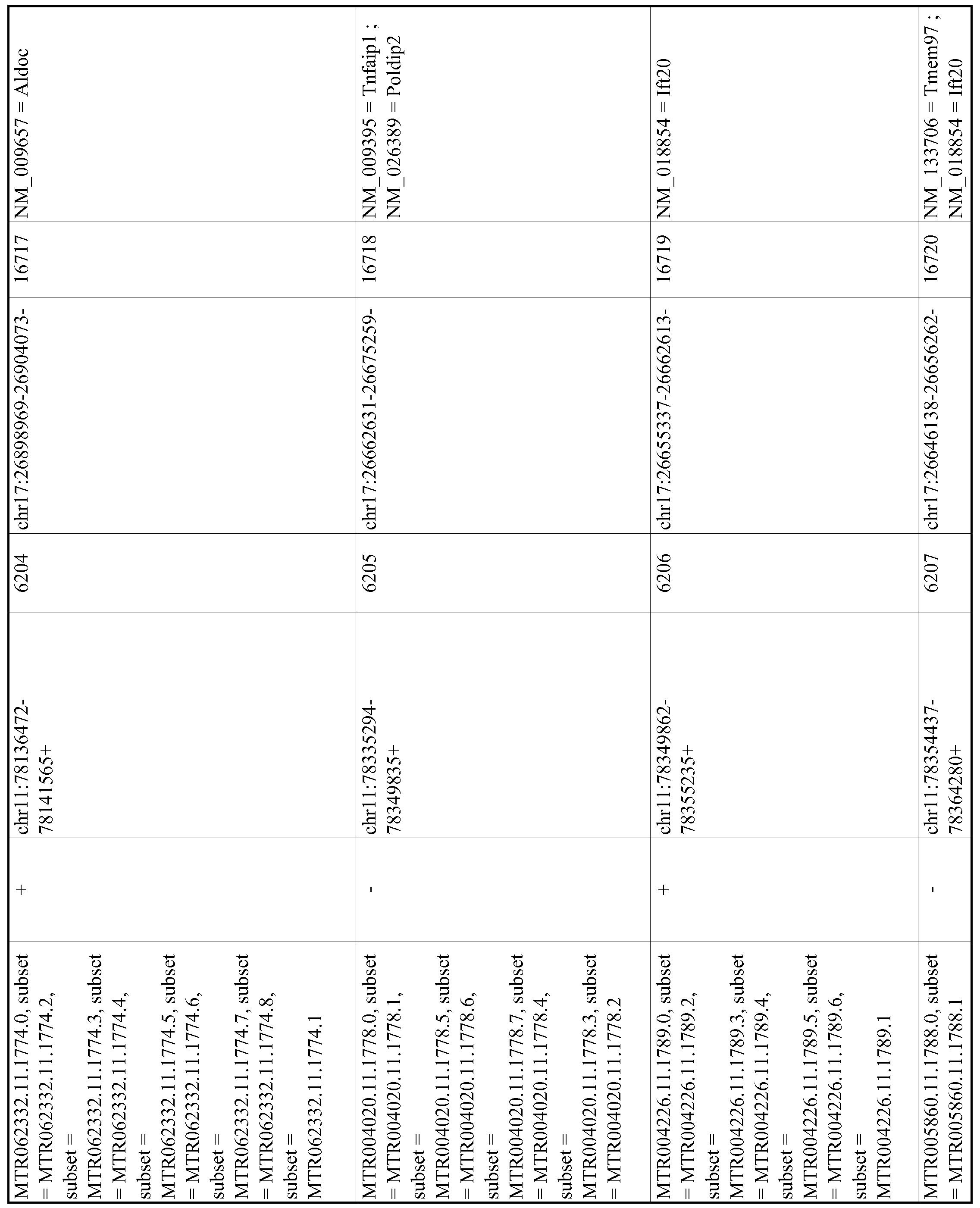 Figure imgf001118_0001