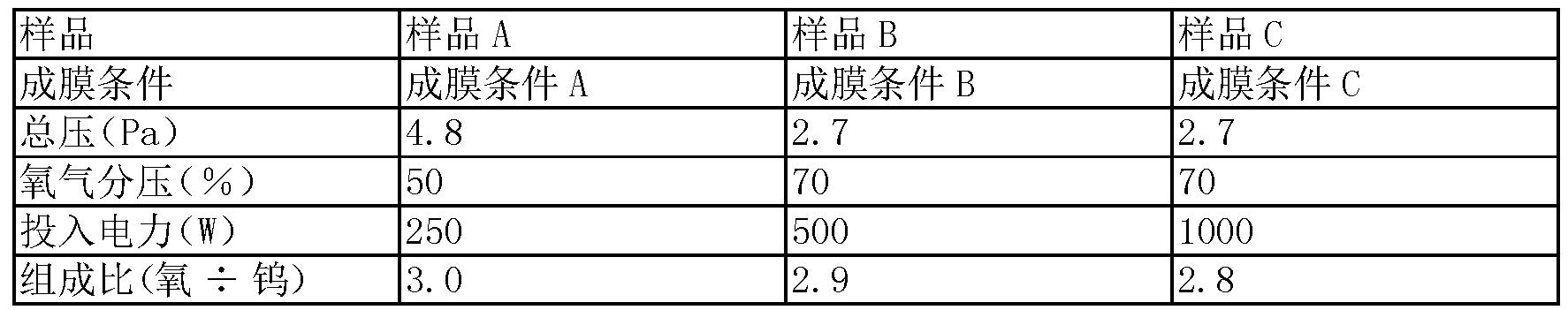 Figure CN103314462BD00261