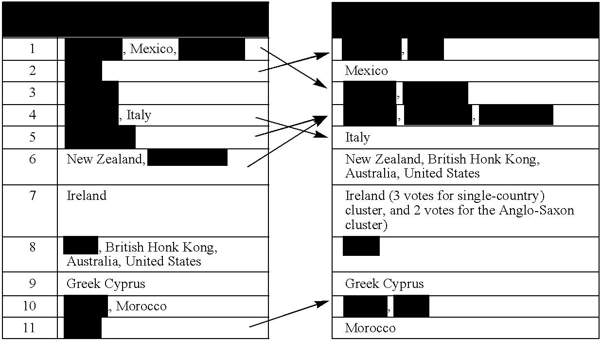 Figure US20090210446A1-20090820-C00001