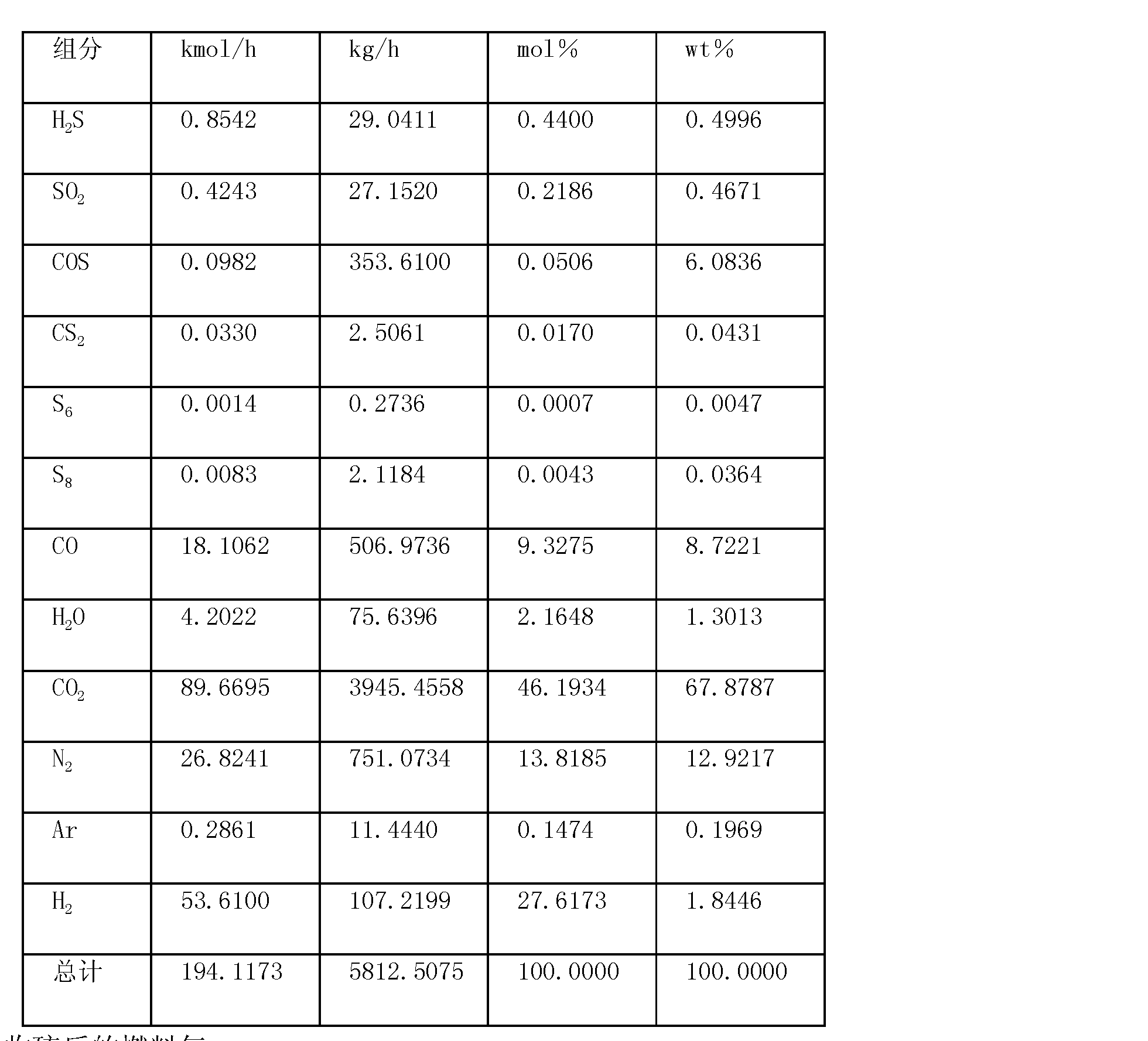 Figure CN102198365BD00072