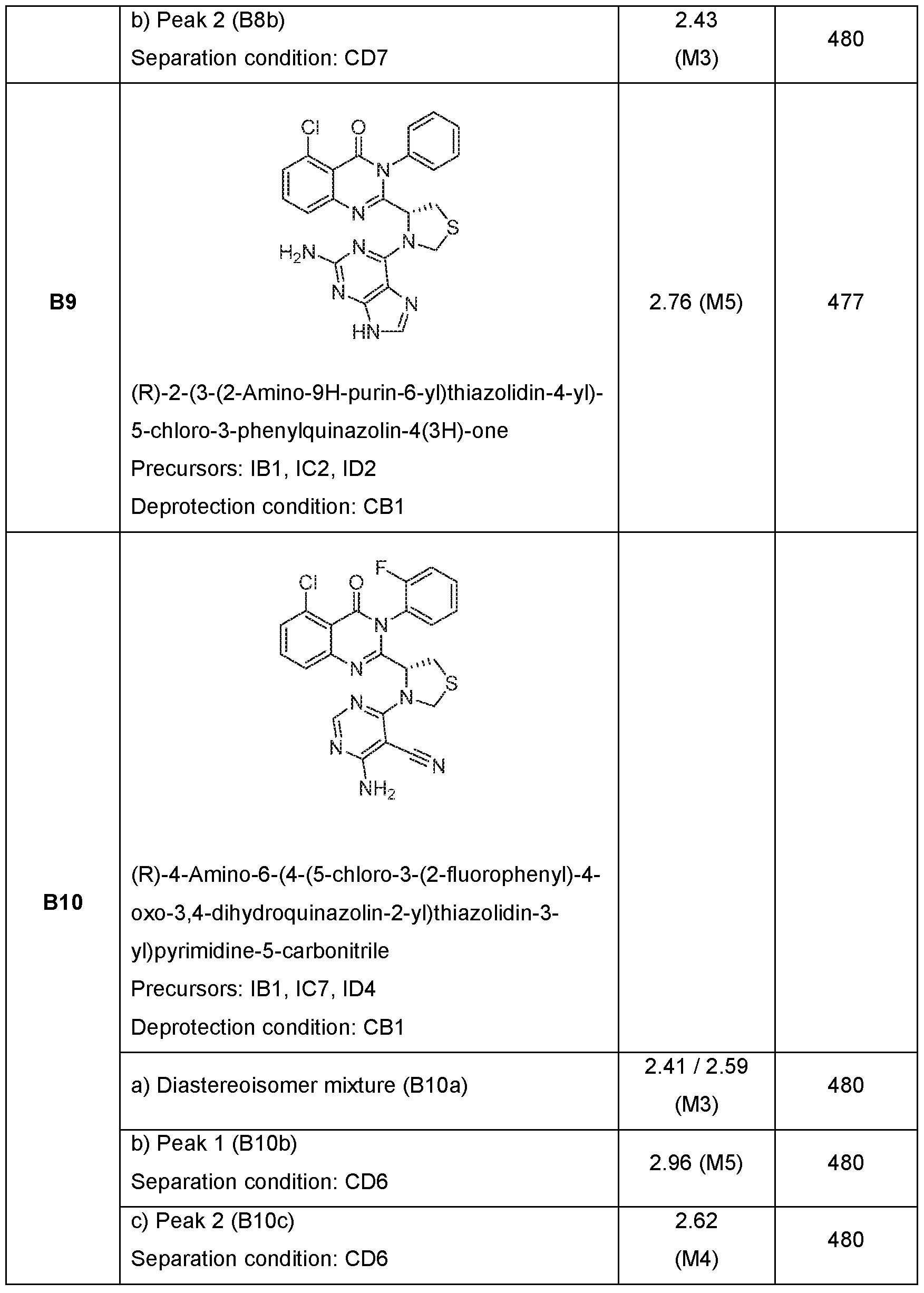 Figure imgf000208_0001