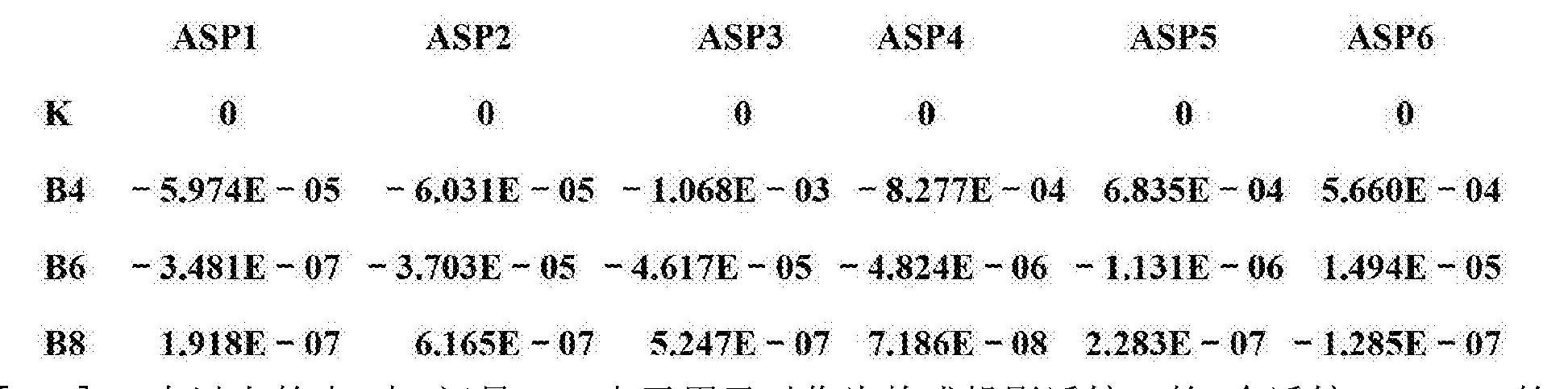 Figure CN103293674BD00152