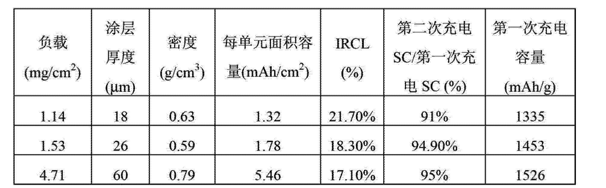 Figure CN102630355AD00331