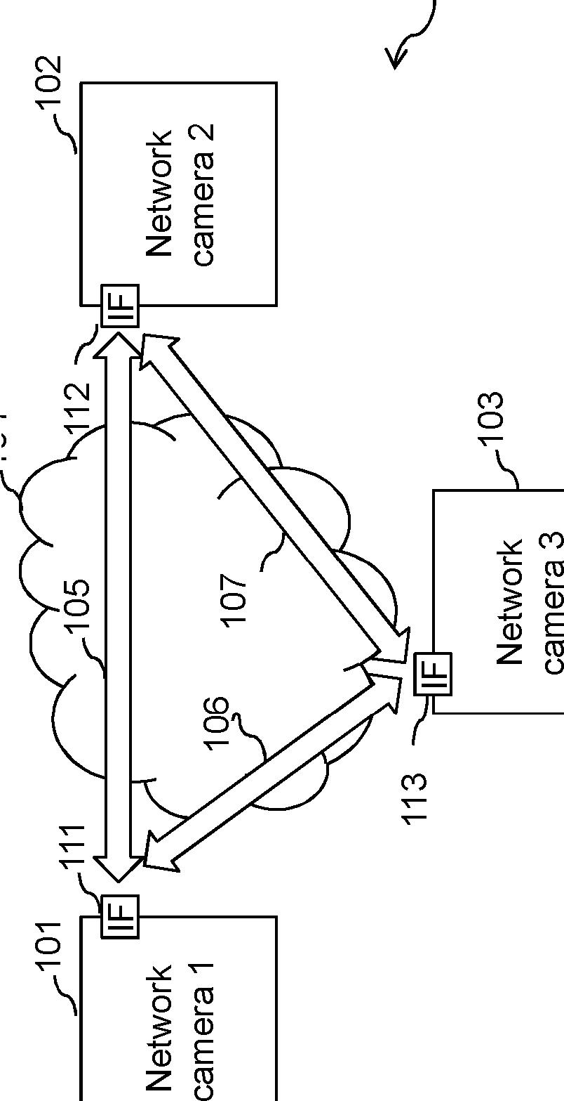 Figure GB2553108A_D0002