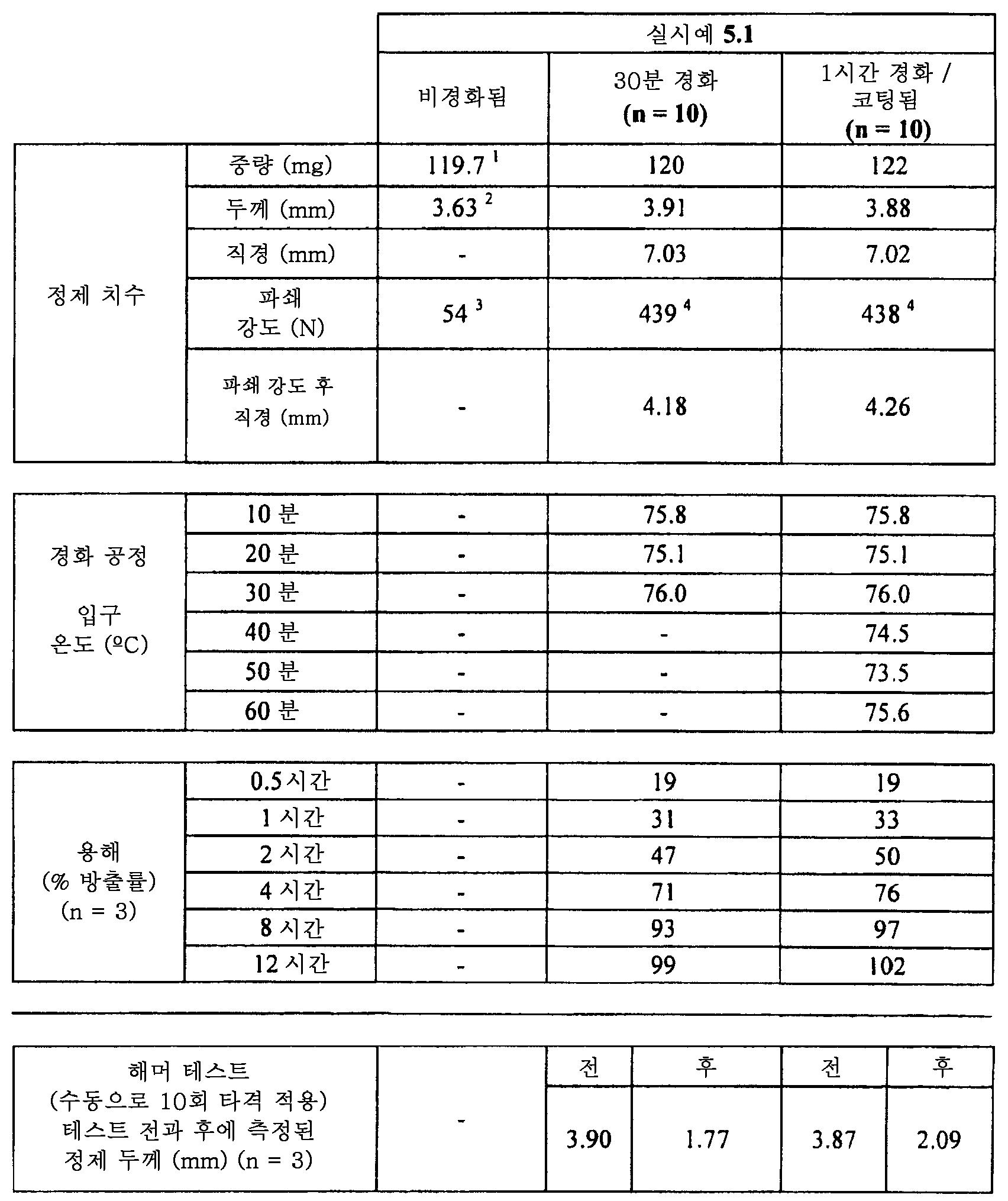Figure 112011082183604-pat00018