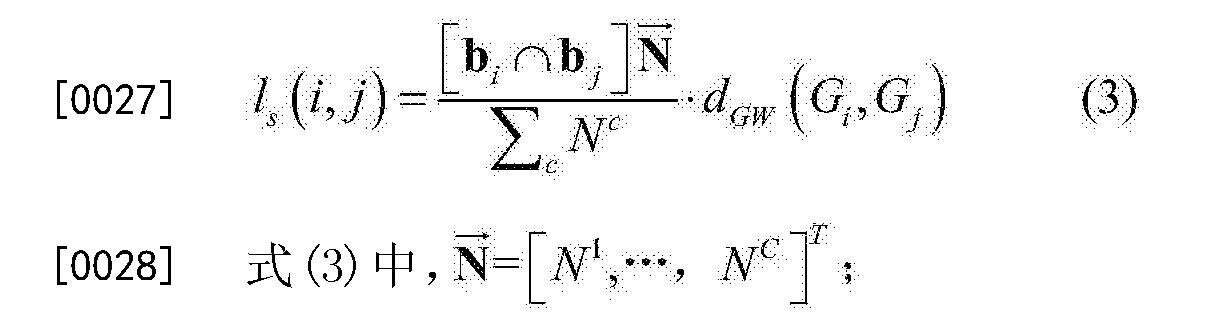 Figure CN104408158BD00071